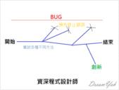 blog programer logic:1412773628-1887879976_n.png