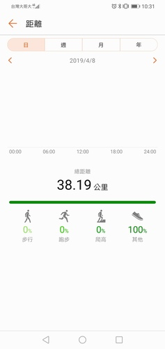 Screenshot_20190418-103103.jpg - 已亥年(2019)跟隨大甲媽祖遶境