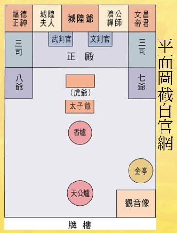 17平面圖.jpg - 台灣省城隍廟