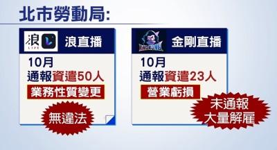 「直播裁員潮」又有兩家資遣員工,台灣直播面臨只剩一家贏