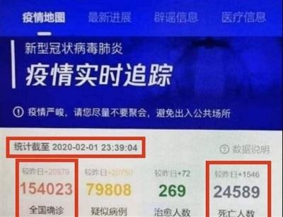 「武漢肺炎」中國瞞不住了?騰訊再次誤植感染肺炎人數