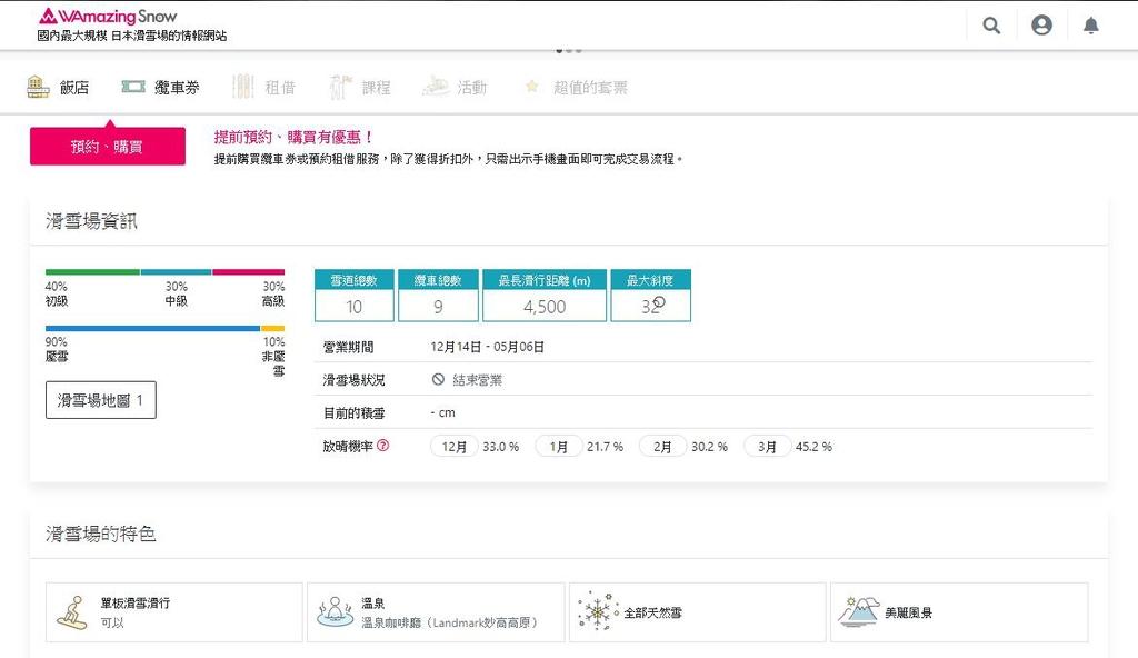 akakura11.JPG - WAmazing Snow 購買畫面