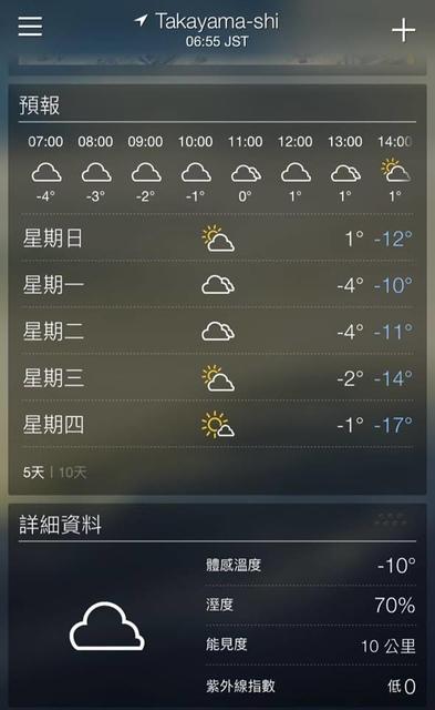 高山気温.jpg - 2017名古屋北陸白馬之旅