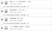 WAmazingSnow:東京-白馬村_交通手段.JPG