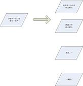 故事結構圖:小鱷魚01a.jpg