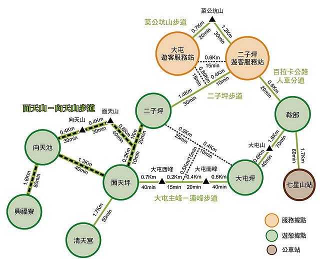 lineintro-miantian01.jpg - 陽明山國家公園 面天山 - 向天山步道 向天池、向天山、面天山 20200916