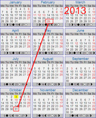 Every year Oct ends on same day of the week as Feb:2013 calendar.jpg