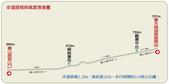 陽明山絹絲瀑布 2013/09/09:絹絲瀑布步道 lineintro-09.jpg
