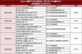 2019台灣好行故宮南院線:台灣好行-1.jpg
