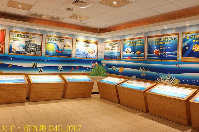 IMG_0707.jpg - 雲林斗六朝露魚舖觀光工廠 20210928